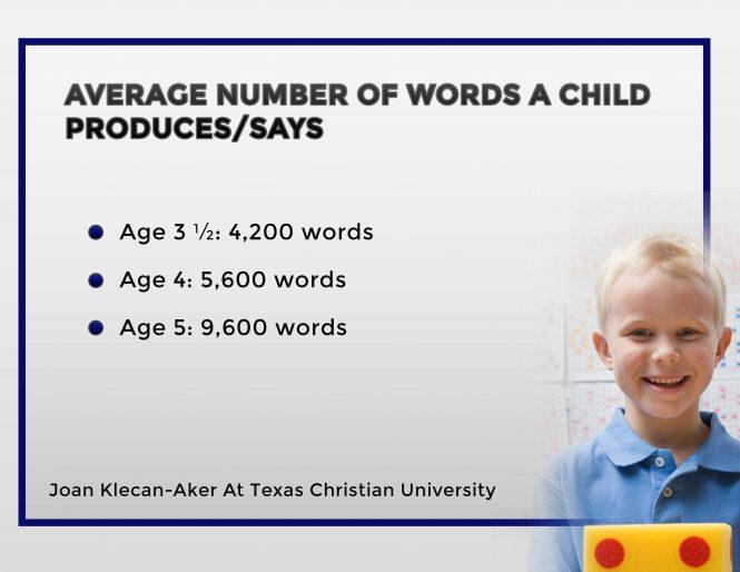 Expressive Language Disorders