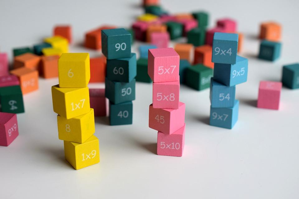 Math Multiplication Tutors