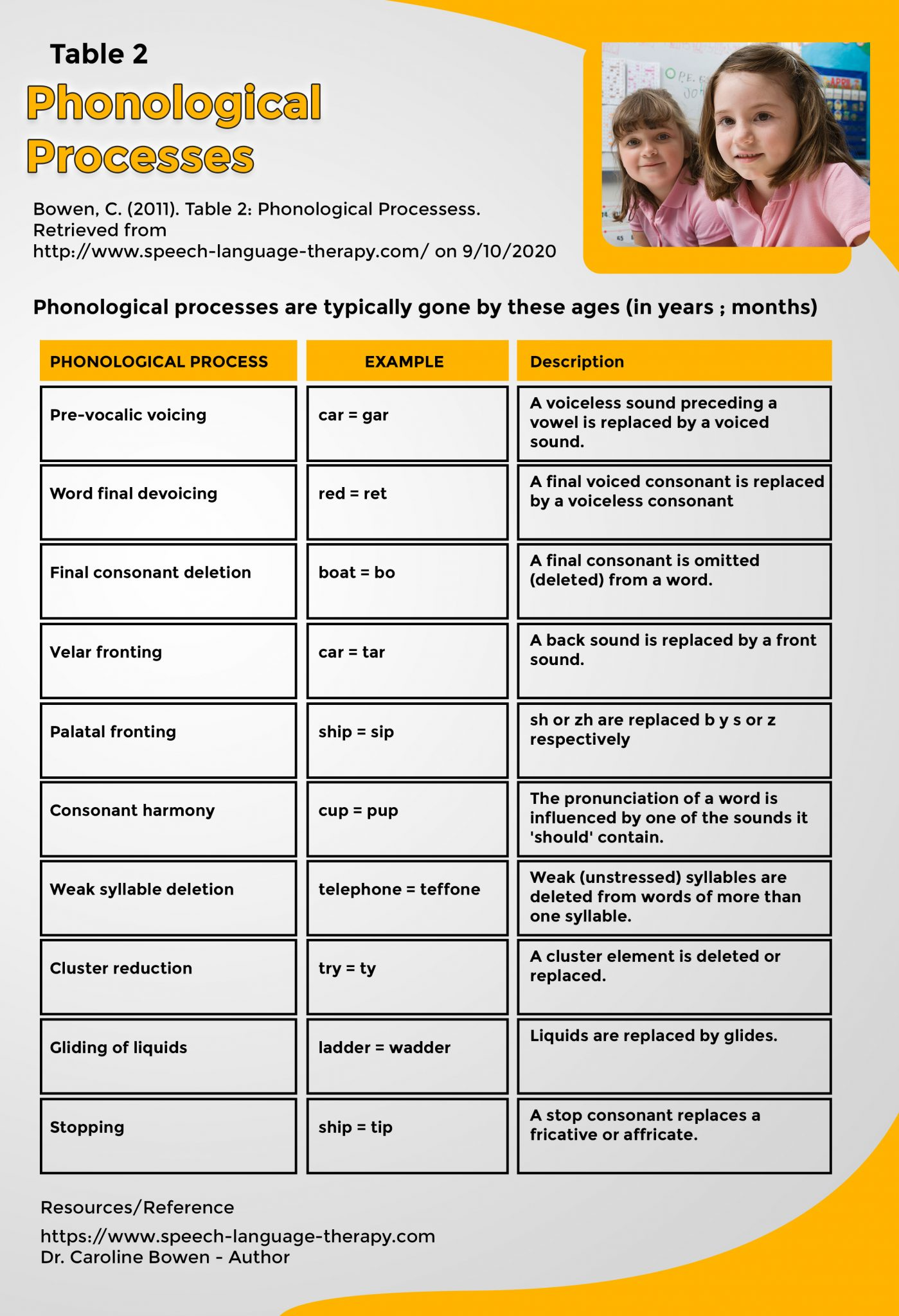WHAT IS SPEECH THERAPY PRONUNCIATION ENUNCIATION ARTICULATION